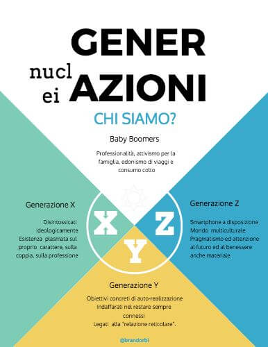 marketing-e-generazioni